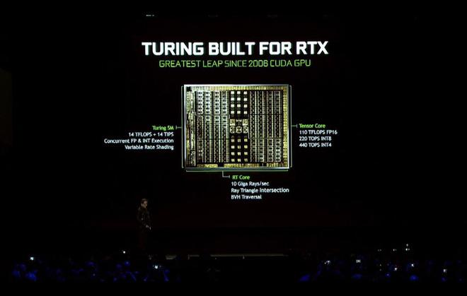 Nvidia ra mắt bộ ba card đồ họa Geforce RTX hoàn toàn mới